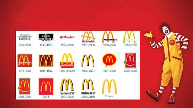 2分钟看完麦当劳LOGO演变史