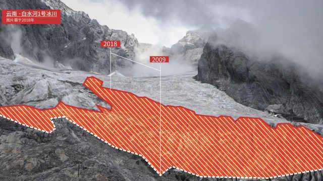 冰川告急:2018我们又少了多少冰川