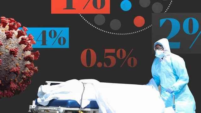 为何新冠死亡率差距如此之大:向你科普三种不同类型死亡率