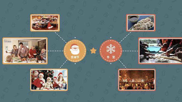 以前的中国人,都把圣诞当冬至过?