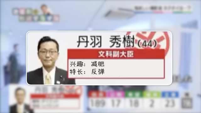东京电视台日本候选人爆笑介绍