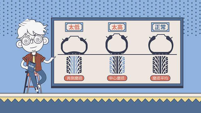 胎压高与胎压低哪个更易爆胎?