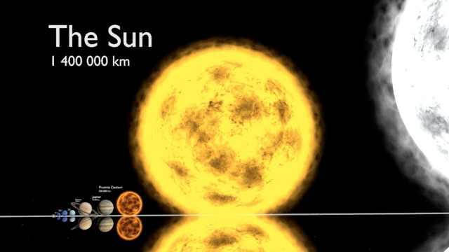 地球到底有多渺小?150秒让你看懂