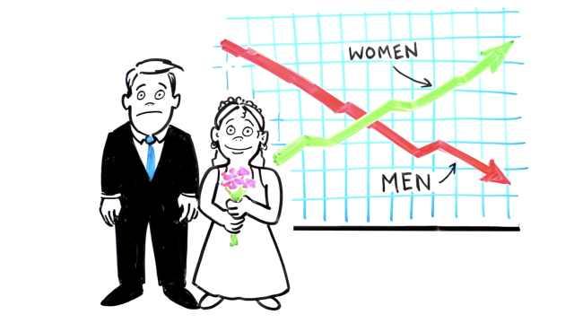 结婚优劣势总结,理性分析结婚好坏
