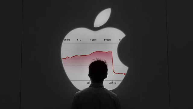 苹果黑暗时刻:市值再度大幅缩水