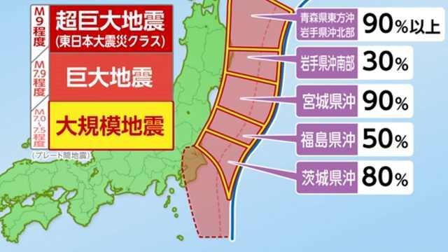 日本政府:7级以上大地震90%会发生