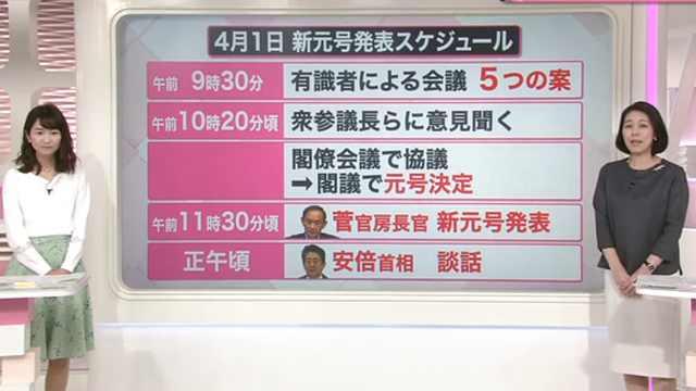 强势围观日本年号更新,流程图如下