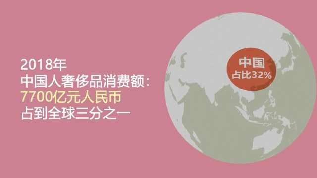 上海早已不是顶峰,奢侈品消费的大户里,全国占比只排到第2