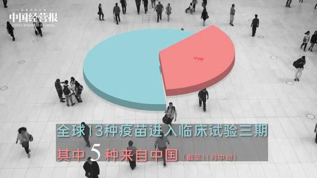 1分钟回顾2020!10组数字记忆中国激燃时刻!