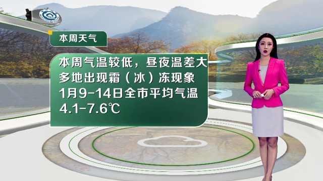下周温度下降