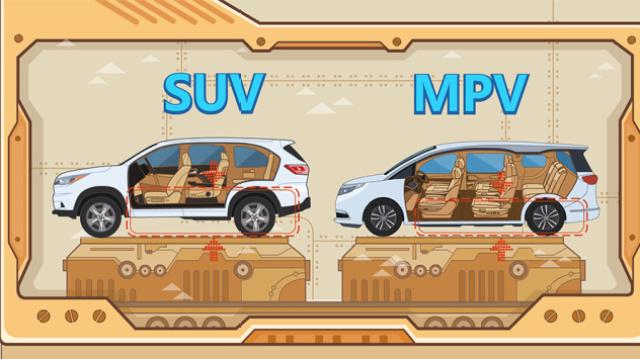 7座SUV和MPV哪个更适合全家出行?