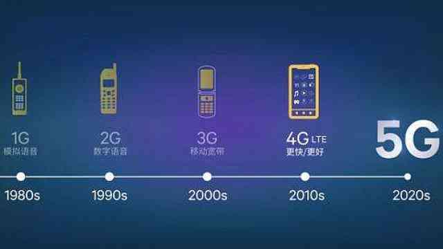 联想将携手高通率先推出5G智能终端