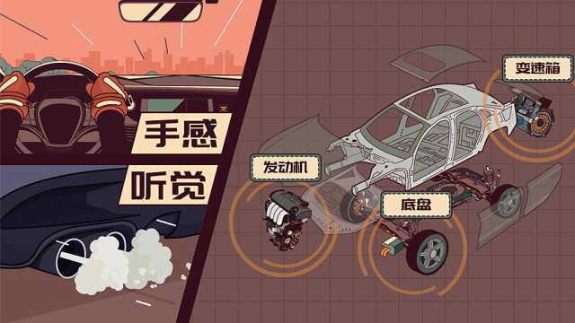 汽车上的各种驾驶模式,有啥区别?